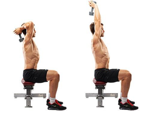 Both arm Dumbbell tricep extension